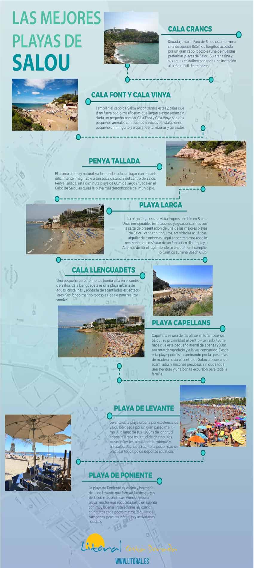 Lista de las mejores playas de Salou