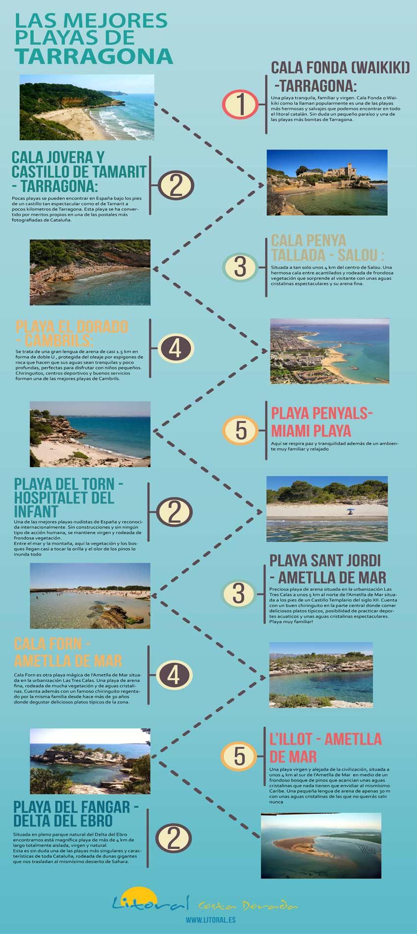 Infografia de las mejores playas de Tarragona